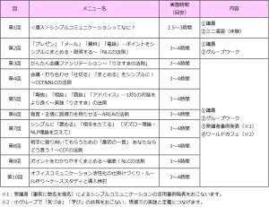 simcomu_program1